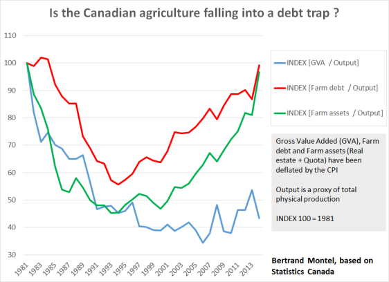 debt trap CDN_AG